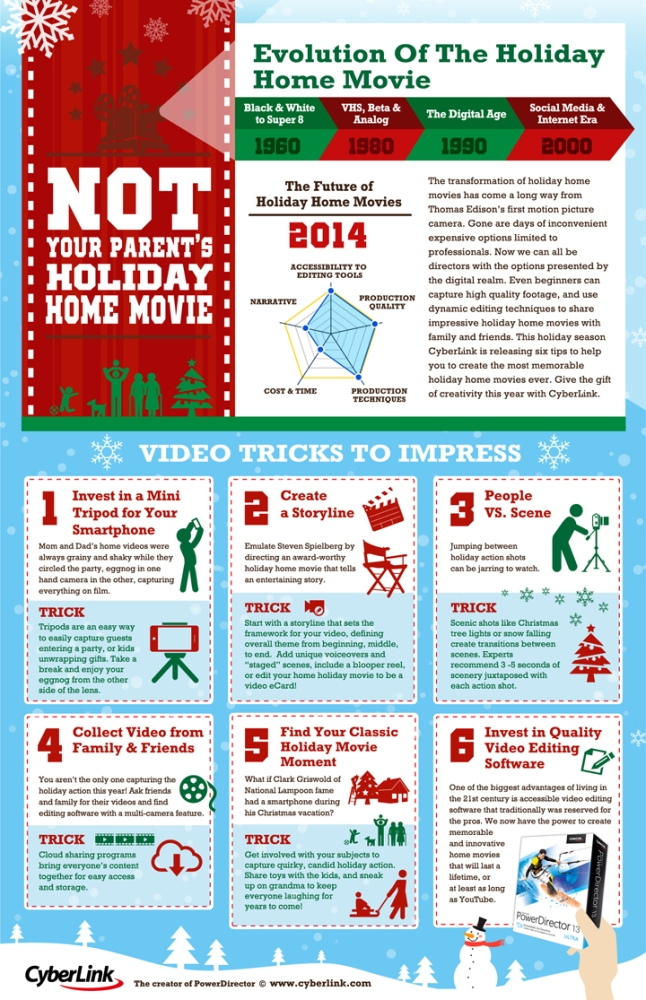 Infographic, Video Tips, Holiday 2014, CyberLink